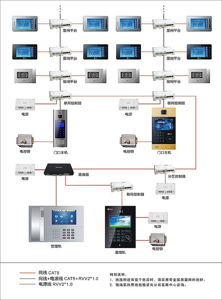河南印象智能科技有限公司 专注IT弱电集成服务商