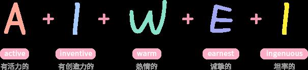 aiwei-english.png